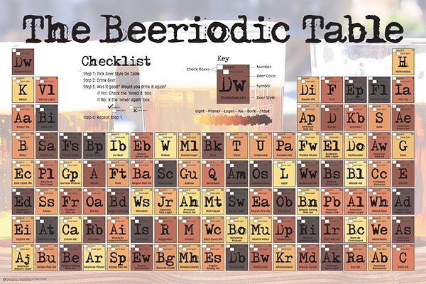The Beeriodic Tablel