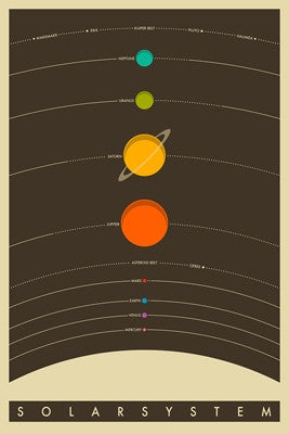 The Solar System (24x36) - ISP10450