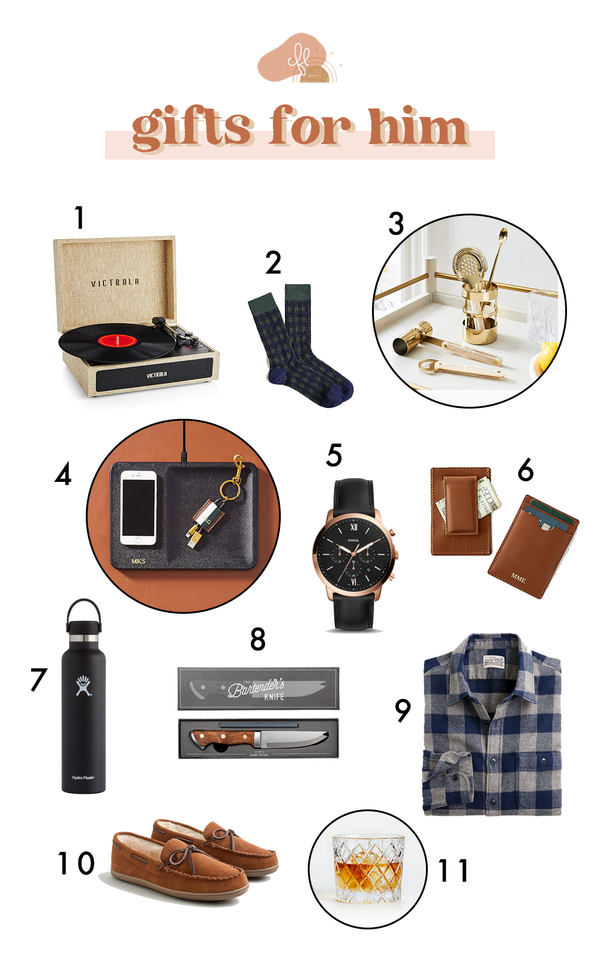 2020 Gift Guides - Gifts for Him