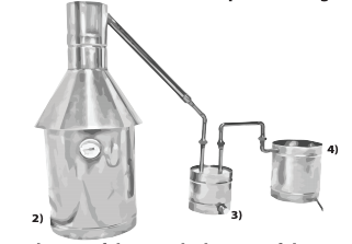 The Distillery Network Moonshine Still Instructions - Complete Unit