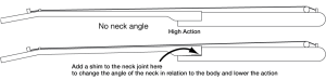 blog_neck_angle-300x74.png?1477462992791