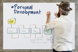 Personal Development planning and training CPD e-learning course, develop management skills