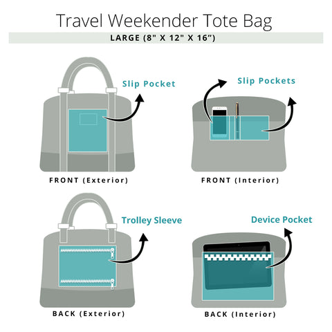 "Travel Weekender Overnight Carry-on Shoulder Duffel Tote Bag (8"" x 12"" x 16 (Large) - Interior"