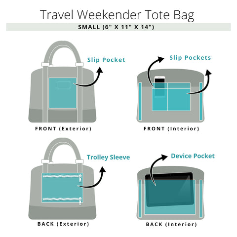 Simplily Co. Travel Weekender Overnight Carry-on Under the Seat Shoulder Tote Bag