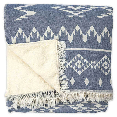 atlas-fleece-lined-throw-demin-above-flipped-pokoloko