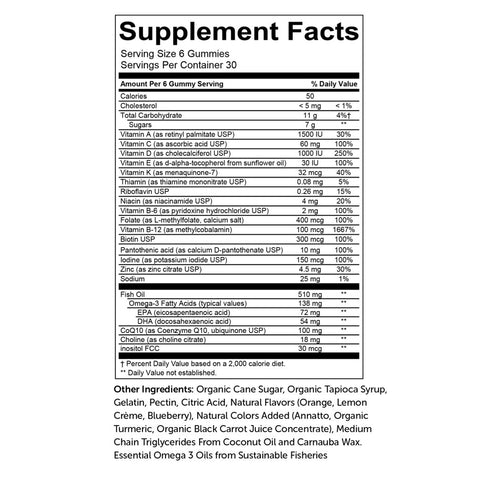 women's complete nutritional facts