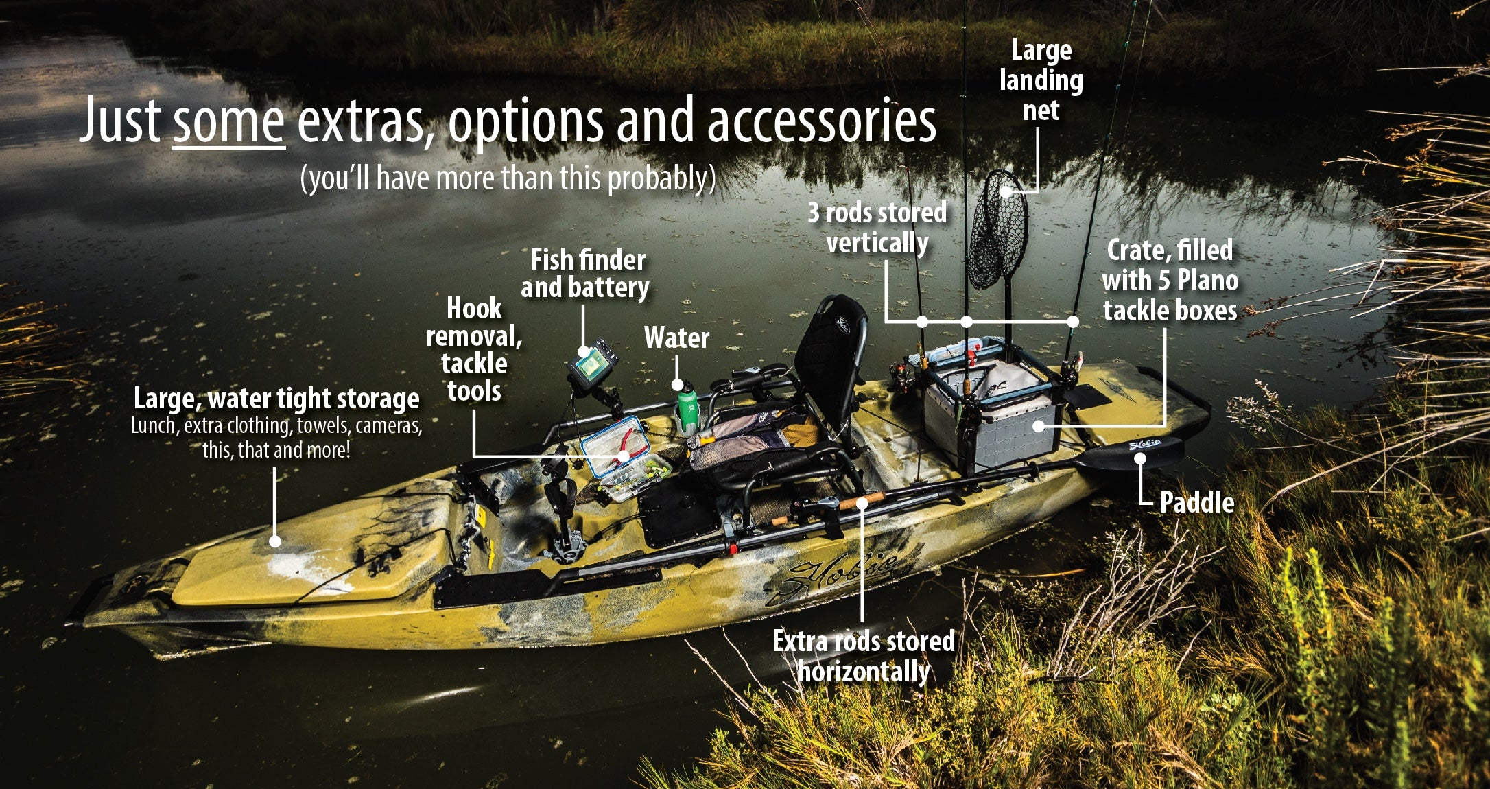 Hobie Kayak Fishing Options, Accessories And Extras