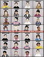 Photo Emotions Poster - SPANISH