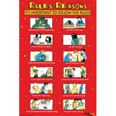 "Rules & Reasons Poster 24"" x 36"" (LAMINATED)"