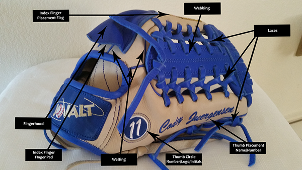 Custom First Baseman's Glove