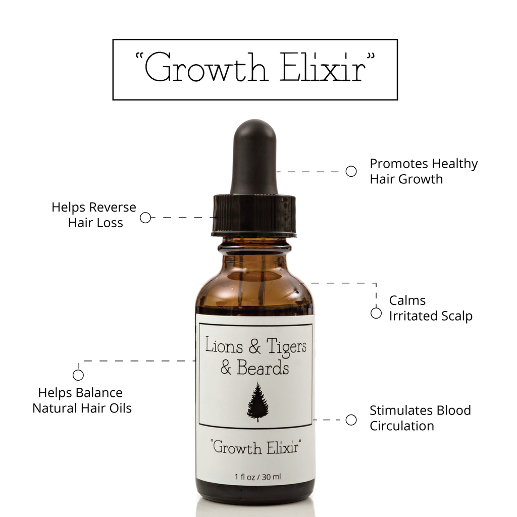Growth Elixir Beard Oil Infographic
