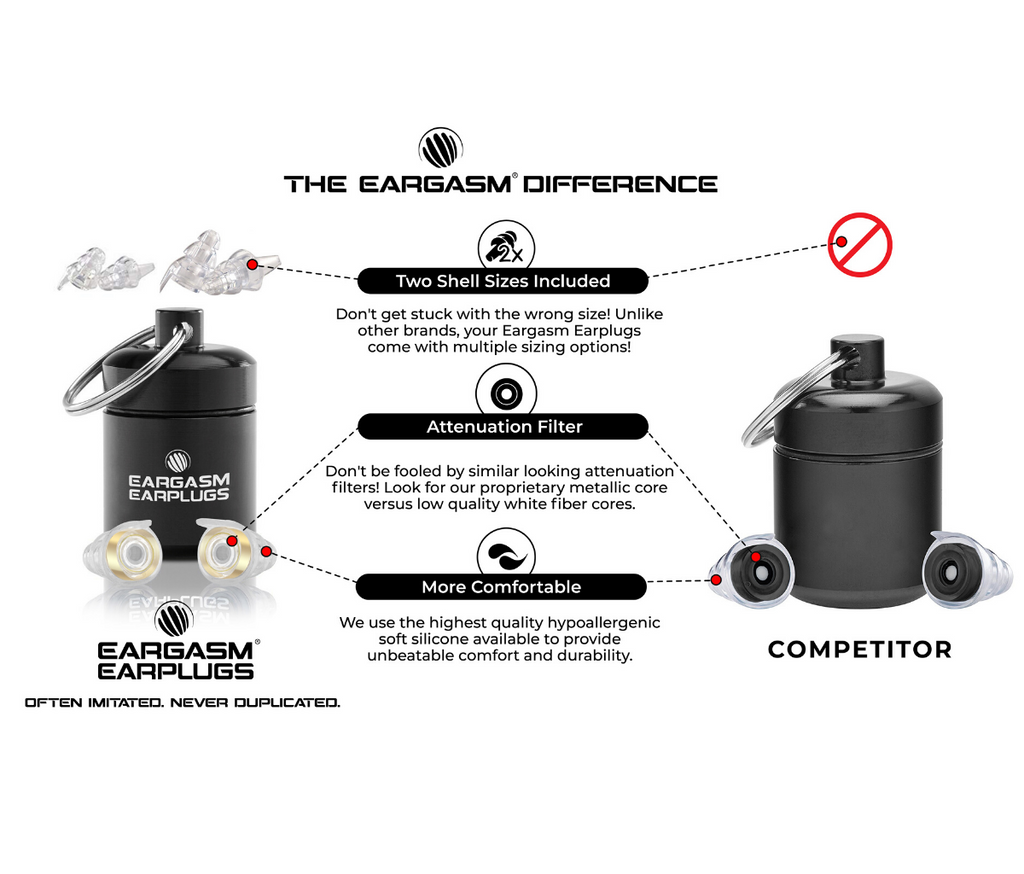 A diagram of what makes Eargasm Earplugs different from competitors.
