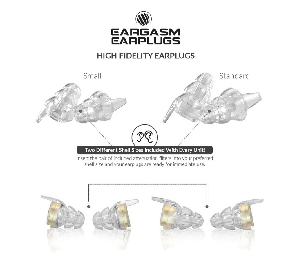 A diagram of the different sizes included in the Electric Forest Limited Edition Earplugs box set.
