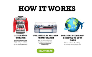 Image of the process for Creating Custom Christmas Jumpers