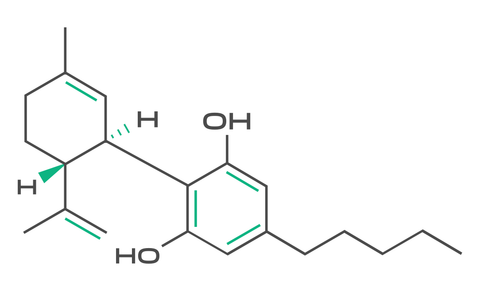 cbd-chemical-structure-what-is-cbd