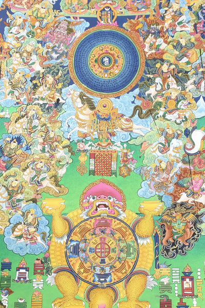 Thangkas Tibetan Astrology Calendar Thangka TH128