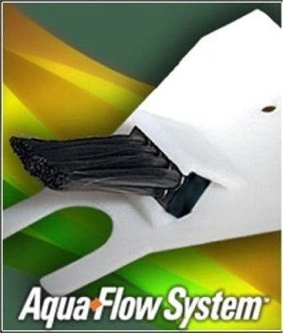 AquaFlow Aqua Flow System for Inland Stained Glass Grinders - No More Sponges!
