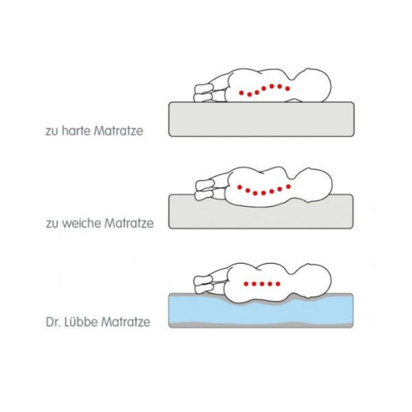 Baby mattress Air Premium 70x140 Dr. Lubbe