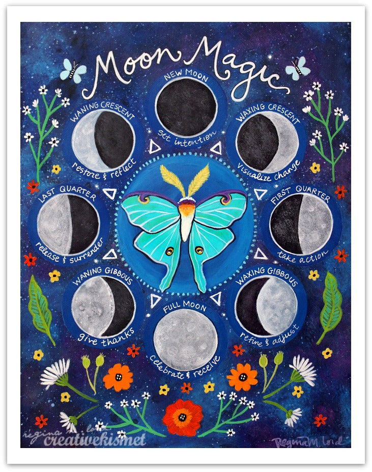 Moon Magic - Moon Phases with Intention Art Print