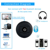 Bluetooth Transmitter Audio Adapter For TV DVD iPod PC MP3 MP4 - Black