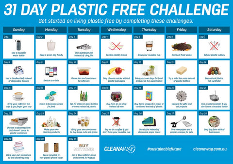 Cleanaway.com,au - 31 day Plastic Free Challenge Poster - Plastic Free July with Sabeena Ahmed