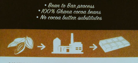 Bean to bar chocolate, Ghana, paper and foil packaging, Plastic Free July with Sabeena Ahmed
