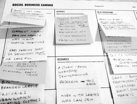 Social Business Canvas - Upcycling Green Ideas to Start a Business with Sabeena Ahmed, Living In Minca