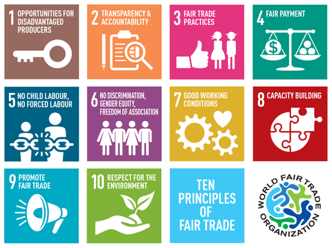 WFTO's 10 principles of FAIR TRADE
