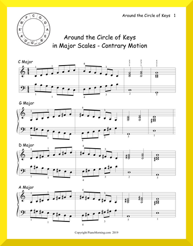 Around the Circle of Keys in Major Scales - Contrary Motion