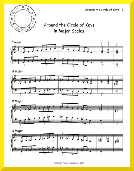 Around the Circle of Keys