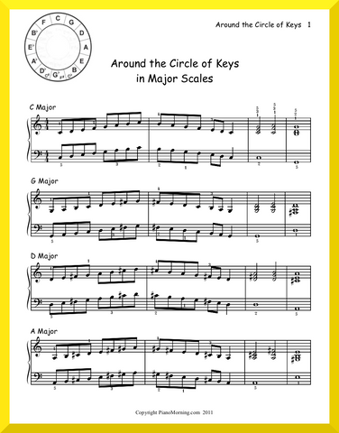 Around the Circle of Keys in Major Scales
