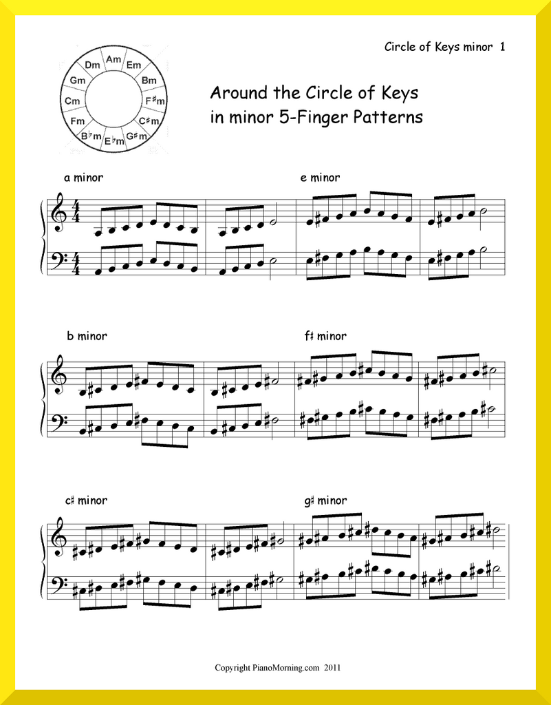 AROUND THE CIRCLE OF KEYS IN minor 5 Finger Patterns