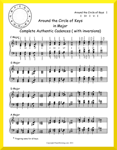 Around the Circle of Keys in Major Complete Authentic Cadences ( with inversions)