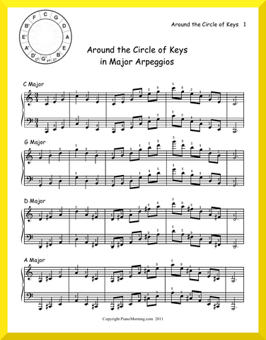Around the Circle of Keys in Major Arpeggios