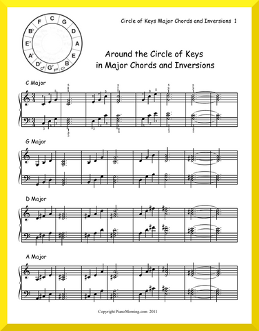 Around the Circle of Keys in Major Chords and Inversions