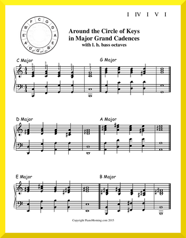 Around the Circle of Keys in Major Grand Cadences with l. h. bass octaves