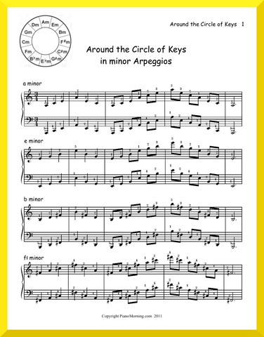 Around the Circle of Keys in minor Arpeggios