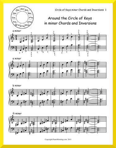 Around the Circle of Keys in minor Chords and Inversions
