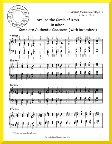 Around the Circle of Keys in minor Complete Authentic Cadences w inversions