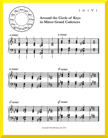 Around the Circle of Keys in minor Grand Cadences