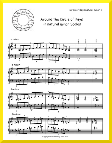 Around the Circle of Keys in natural minor Scales
