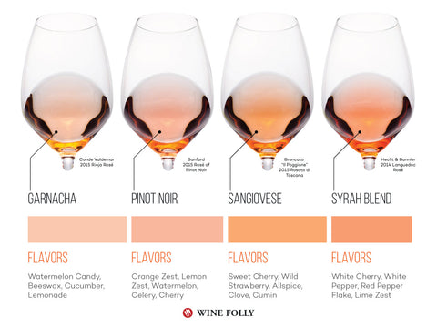 An image showing the different varieties of Rose wine.