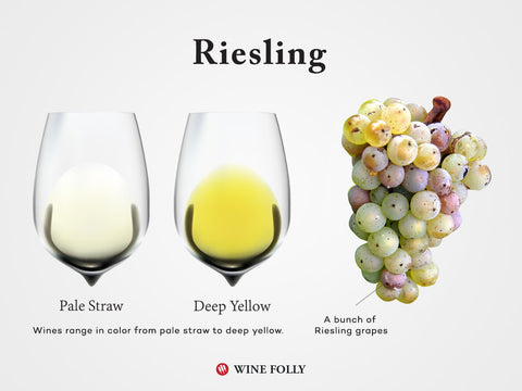 An image showing the range of colors of a riesling wine.