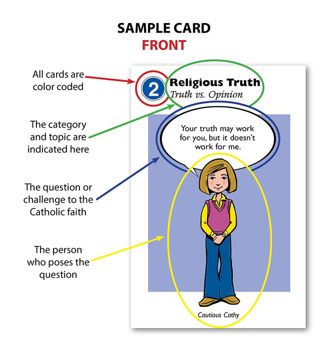 Friendly Defenders 2: Catholic Flash Cards