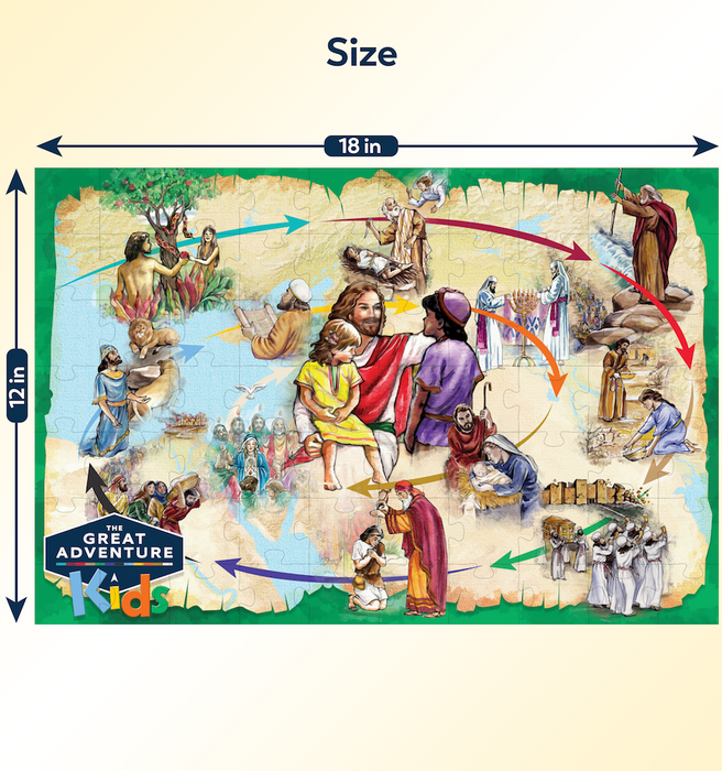 The Bible Timeline Puzzle