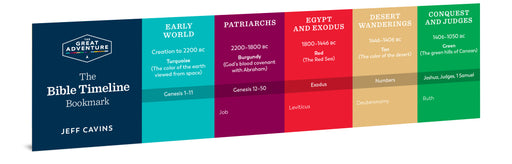 The Bible Timeline Bookmark