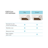 Babyletto Coco Core Smart Crib Mattress