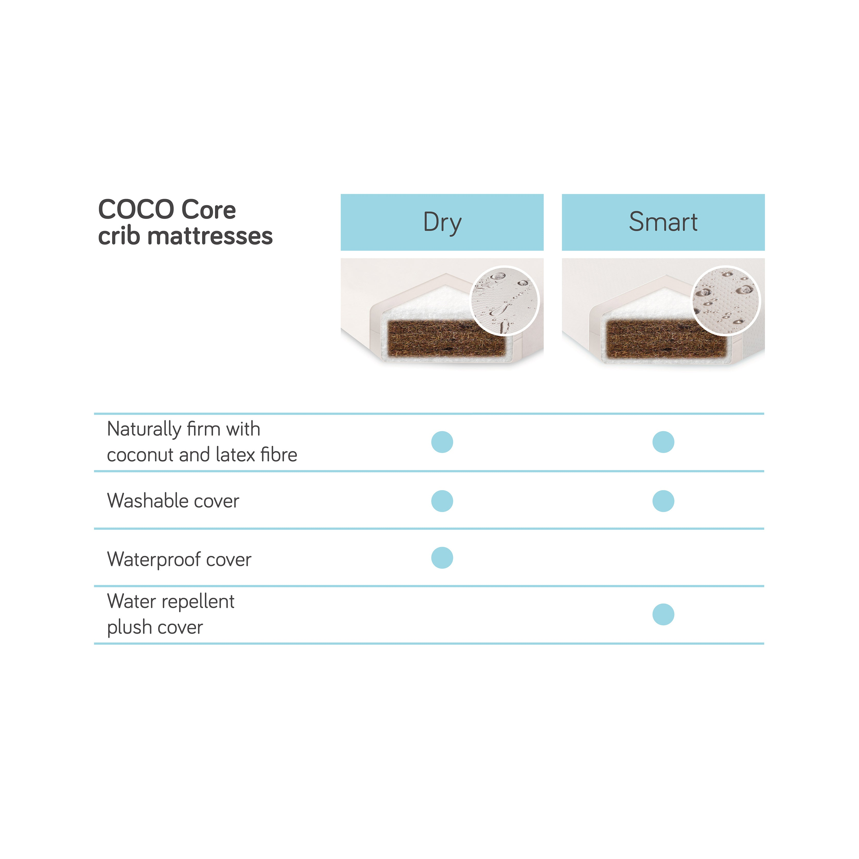 Babyletto Coco Core Non-Toxic Crib Mattress With Dry Waterproof Cover