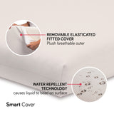 Babyletto Coco Core Mini Mattress & Smart Cover