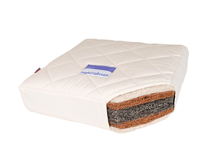 Naturalmat Quilted Mohair Mat + Mattress Protector & Fitted Sheet Options